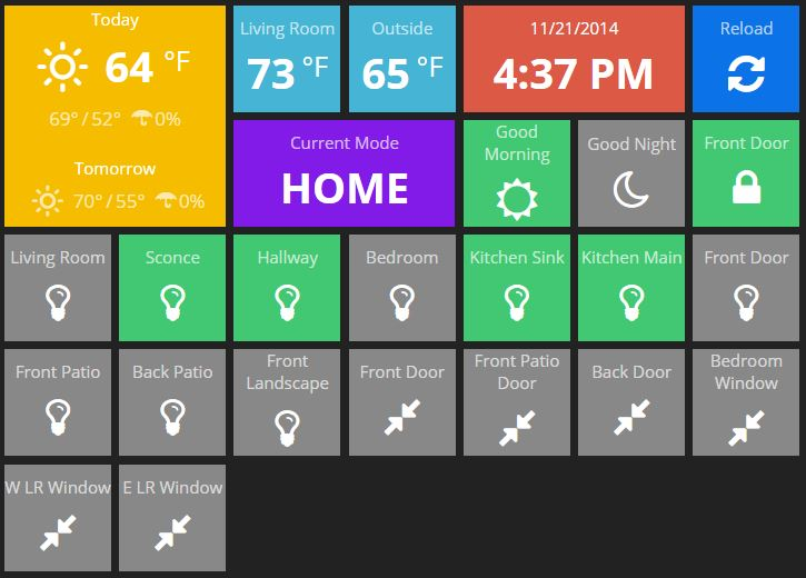 Home Automation Dashboard